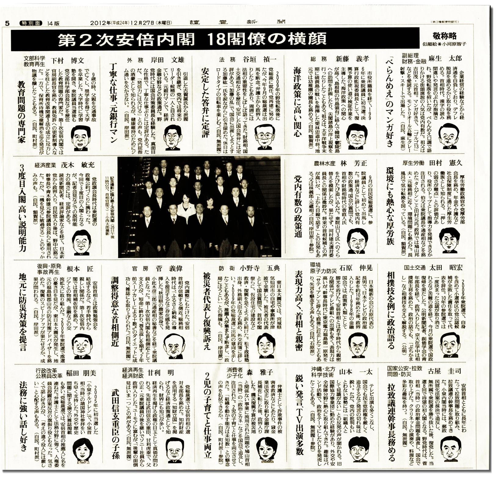 新聞の似顔絵